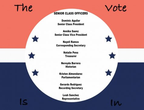 Senior Class Officers elected in September.