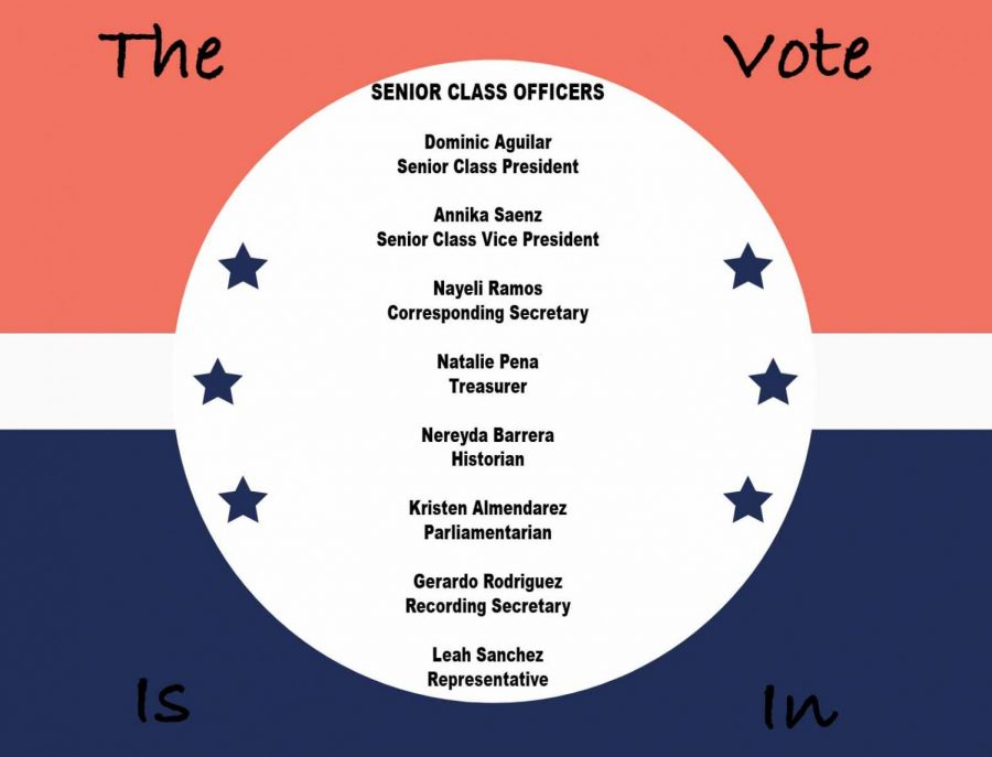 Senior Class Officers voted in through virtual election